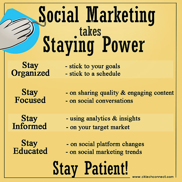 Social Marketing Takes Staying Power