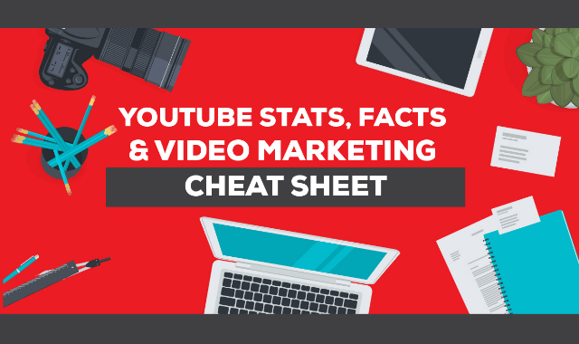 video-marketing-cheat-sheet and you-tube