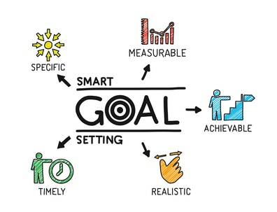 Smart-Goal-Setting-Image