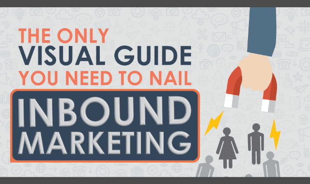 the-only-visual-guide-you-need-to-nail-inbound-marketing