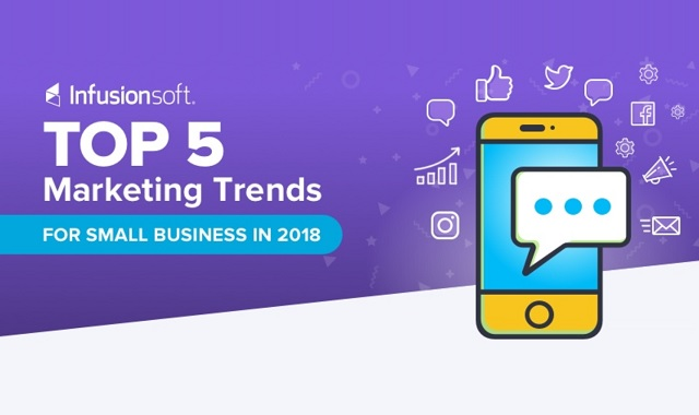 top-5-marketing-trends-for-small-business-in-2018