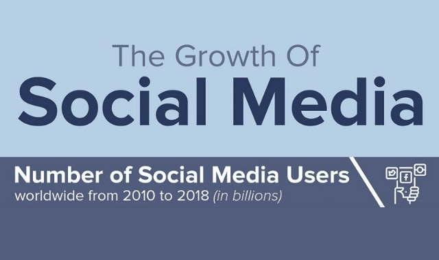 number-of-social-media-users