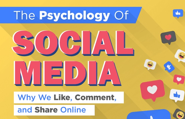 the-psychology-of-social-media-why-we-like-comment-and-share