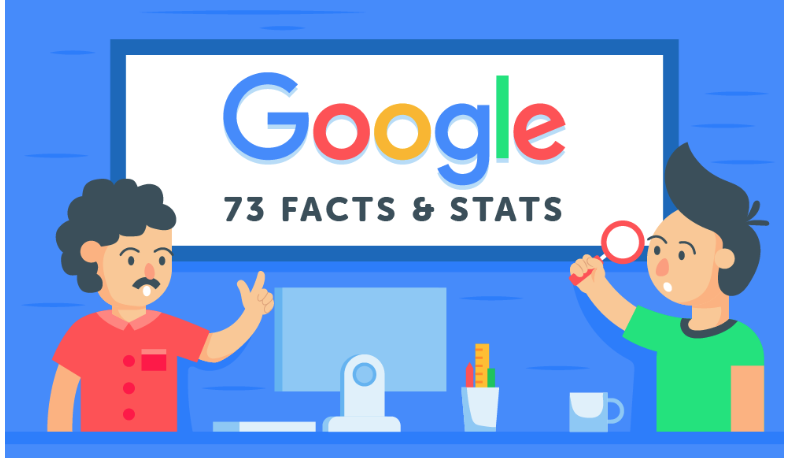 google facts and stats