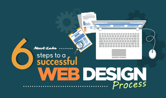 6-steps-to-a-successful-web-design-process