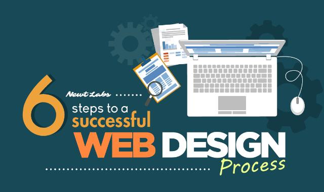 6-steps-to-a-successful-web-design-process