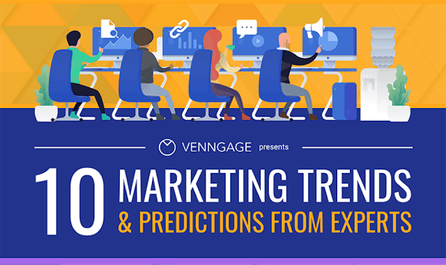 10-marketing-trends-predictions-from-experts